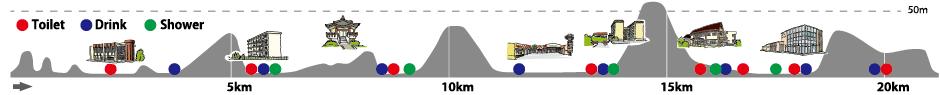 ハーフマラソン高低図